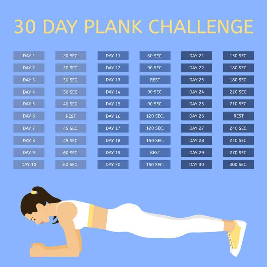 Plank Challenge Infographic