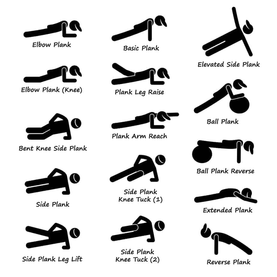 Black and white chart of plank variations